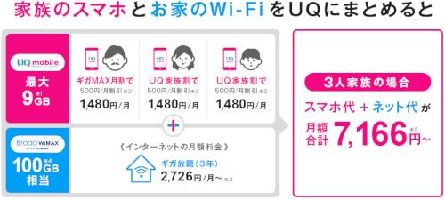 UQmobile ギガ割