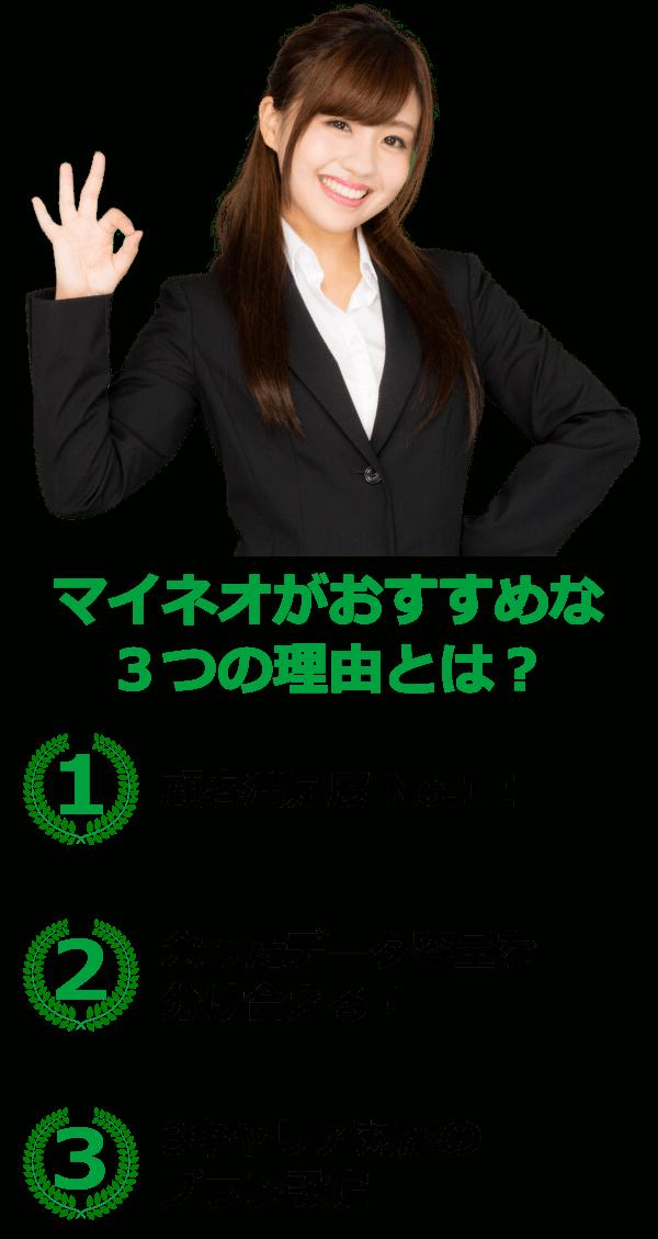 mineo 口コミ