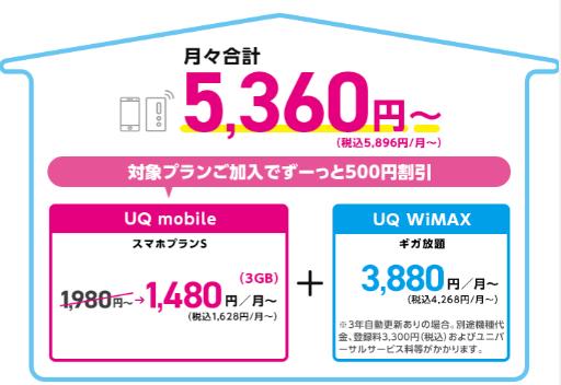 UQ mobile ウルトラギガMAX
